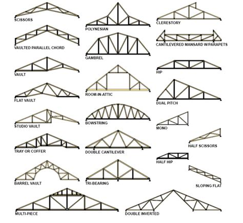 house truss design house truss plans 171 floor plans