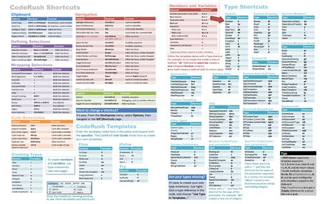 excel 2010 shortcuts cheat sheet pdf ggettloan