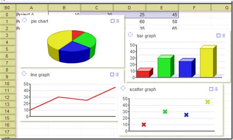 Spreadsheet Charts by Mr Cullen S Lessons Year 8 Rotation