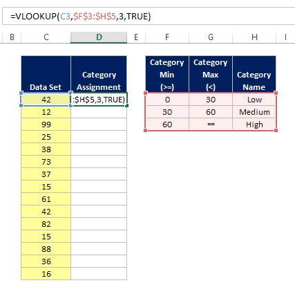 Vlookup Tutorial Range Lookup | how to use vlookup s range lookup feature