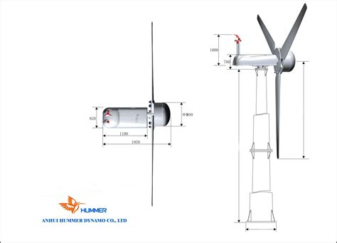 Small Wind Turbine For Home India Cost 30kw Wind Turbine Price From China Manufacturer Suppliers