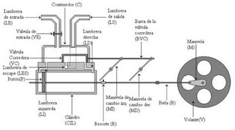funcion de un barco a vapor criollo diesel motor a vapor