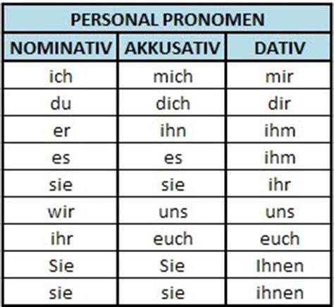 wann nominativ und akkusativ guten tag a1 mai 2013