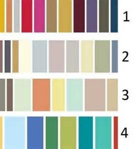 Home Decorators Home Depot C 243 Mo Elegir Colores Y Pinturas Para Una Habitaci 243 N