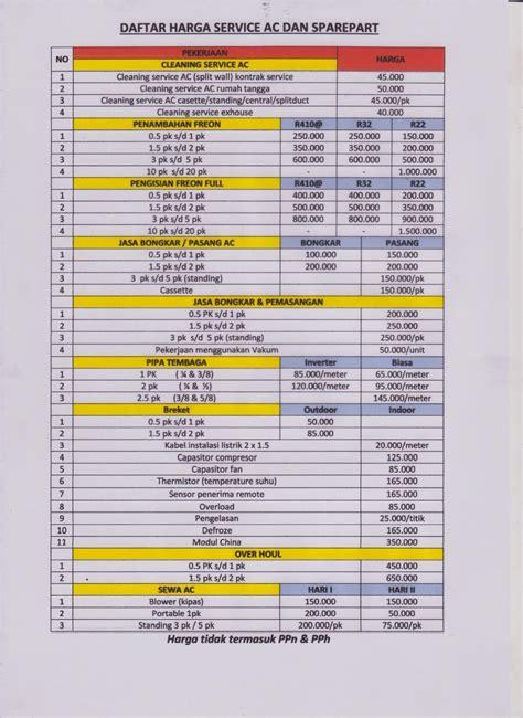 Ac 3 4 Pk Yogyakarta nb jasa pemasangan standart ketinggian 3 5 m selebihnya