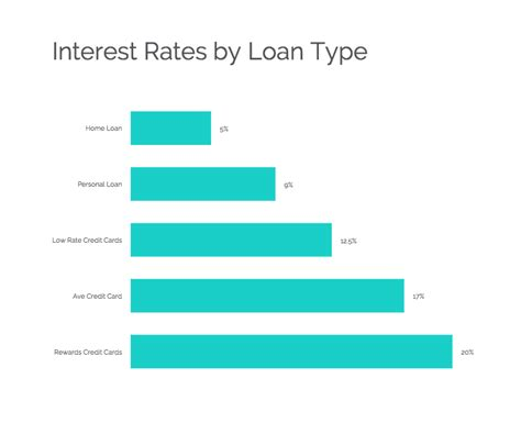 can i make mortgage payment with credit card the rba and credit card interest rates