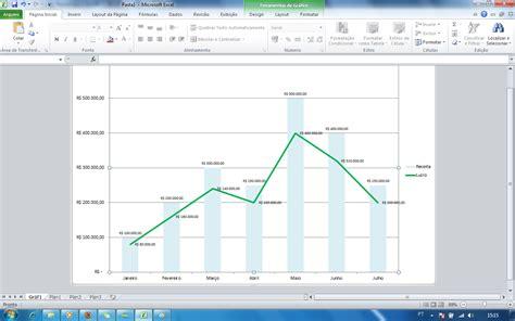 tutorial excel 2010 graficos misturando gr 225 ficos no excel tecnologia gest 227 o