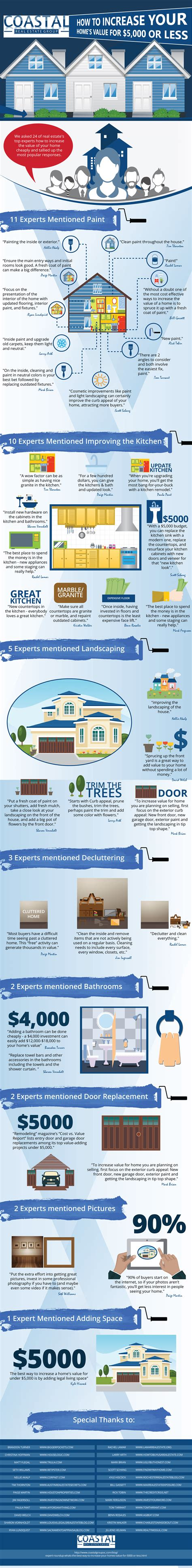 increase home value infographic 24 real estate experts share secrets on