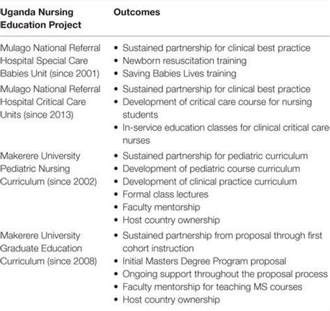 pediatrician research paper research paper topics pediatric nursing