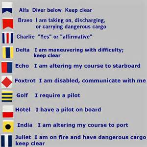 entire signal flag alphabet and meanings of each letter