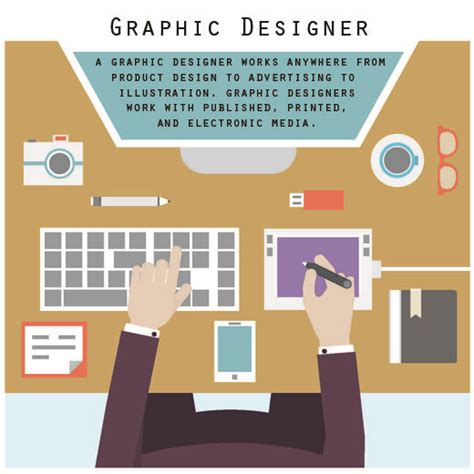 graphic design google jobs doing what you love creative jobs for creative souls