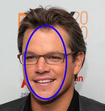 a man s guide to wearing eyeglasses