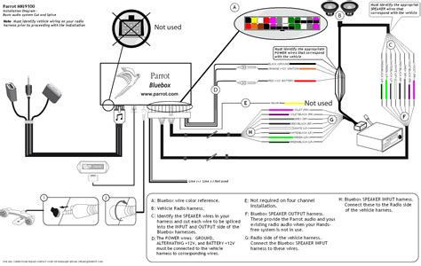 nokia car kit wiring diagram tamahuproject org