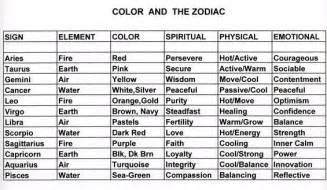 zodiac sign colors color the horoscope scorpio s rule pinterest