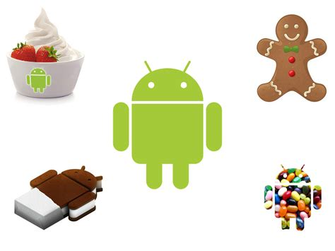 android sandwich sandwich still only available on 10 of android devices notebookcheck net news