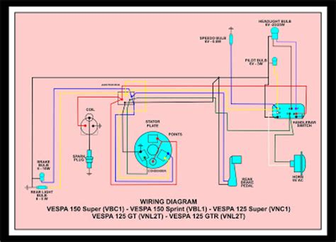 vespa maker wiring diagram vespa