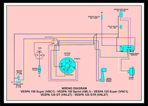vespa vnb wiring diagram 24 wiring diagram images