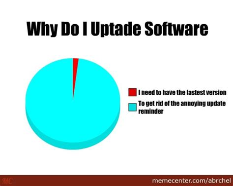 Software Meme - why do i update my software by abrchel meme center