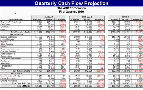 cash flow worksheet excel worksheets releaseboard free