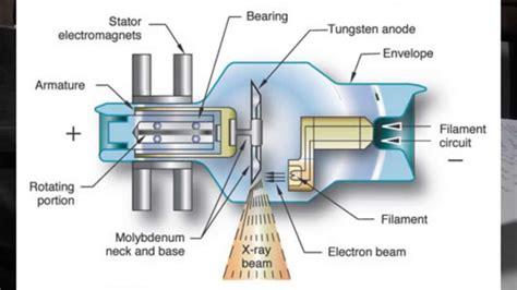diagram of machine x machine parts diagram nebulizer parts diagram