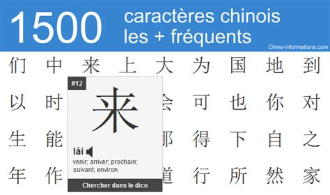 1500 caract 232 res les plus fr 233 quents chine