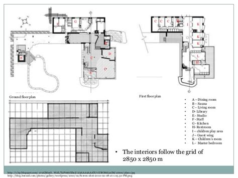 1 Bedroom House Plans by Works Of Alvar Aalto