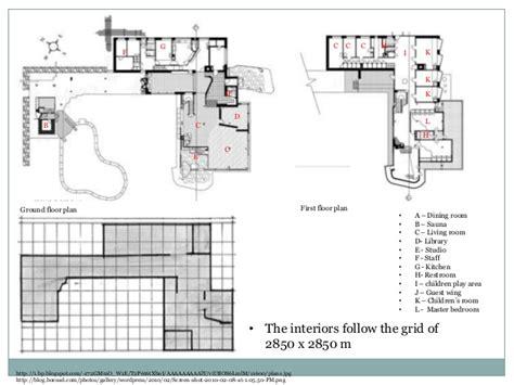 2 Bedroom House Floor Plans by Works Of Alvar Aalto