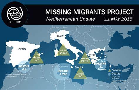 intern europe l oim en libye vient en aide aux migrants secourus en mer