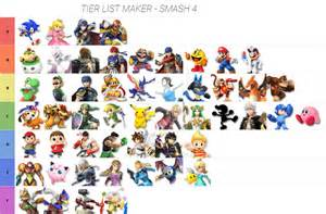 my super smash bros tier list by sonicandlemmyfan on