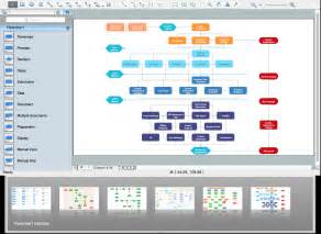 Process Flow Chart Template Visio by Flow Chart Maker Free Easy Flowchart Creator Ayucar