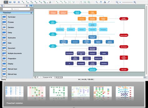 flowchart free flowchart software free flowchart exles and templates