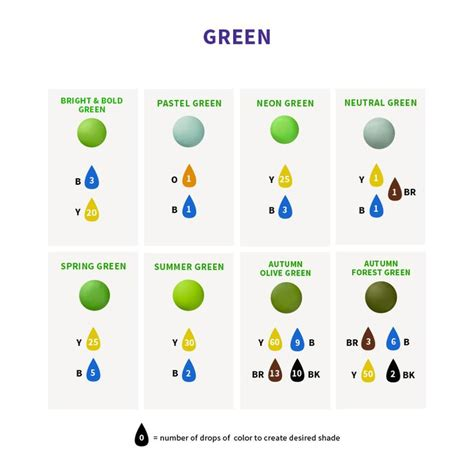 wilton food coloring chart 25 best ideas about icing color chart on