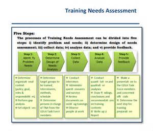 need assessment template sle needs assessment 10 exle format