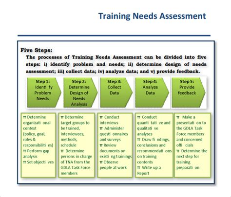 sle training needs assessment 10 exle format
