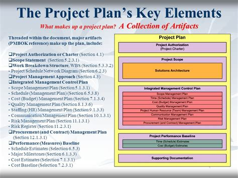 project quality management plan template pmbok choice