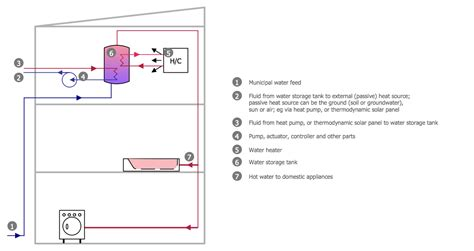 plumbing layout of building plumbing and piping plans solution conceptdraw com
