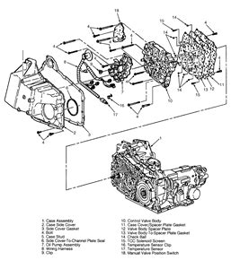 car engine manuals 2006 buick rendezvous transmission control where is the overdrive solenoid located on my 2001 buick park solved fixya