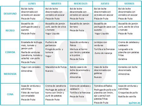 dietas para adelgazar dietas suaves y dietas saludables menu saludable lunes a viernes dieta alimentacion plan