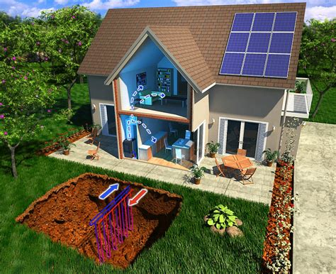 financing options   geothermal affordable