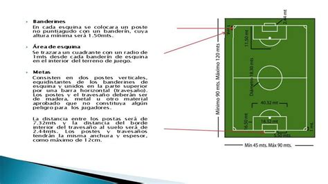 Q Resumen by Reglas F 250 Tbol