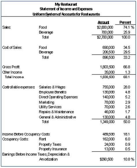 profit and loss statement template microsoft excel templates