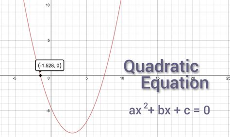 flowchart for roots of quadratic equation write the algorithm and draw flowchart to find roots of a