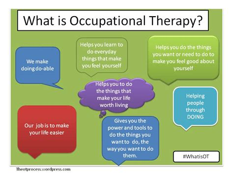 themes of meaning occupational therapy what is occupational therapy spreading the word on role