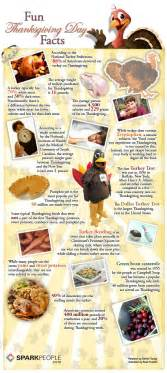 facts for thanksgiving thanksgiving tips and trivia sparkpeople
