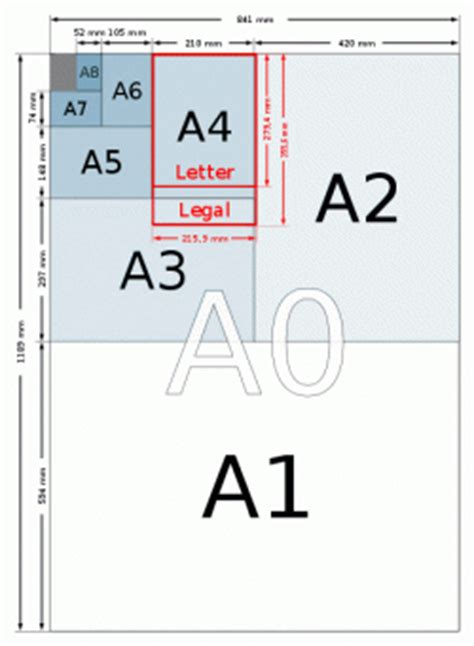 Kertas Kalkir Untuk A1 2 ukuran kertas type a dalam centimeter cm bagus prakoso s