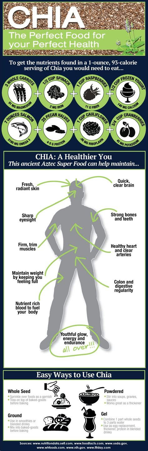 Chia Seeds Detox Symptoms by 17 Best Images About Smoothies Fruits And Veggies On
