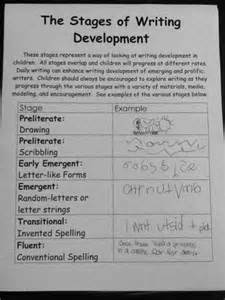 Child Development Stages Essay by Stages Of Development Information For Parents Some