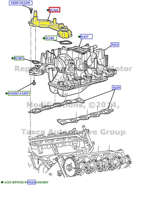 2000 Ford Expedition 5 4 Engine Oil Impremedia Net