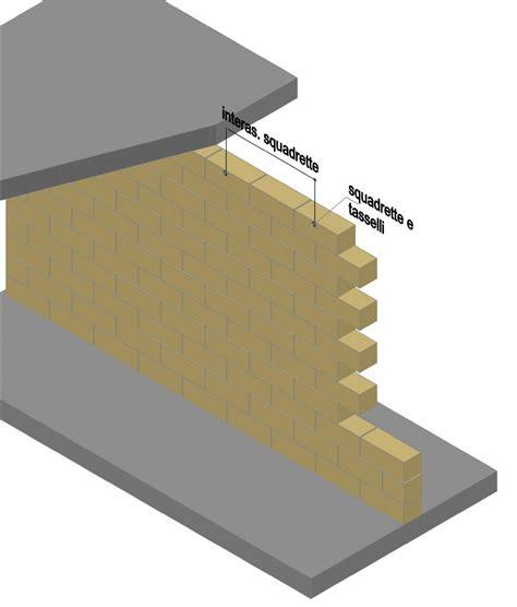 muri divisori interni muri divisori interni equilibrium bioedilizia