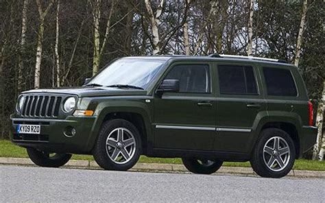 Jeep Patriot Issues 2008 Jeep Patriot Problems